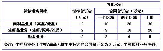 双汇集团组织结构图