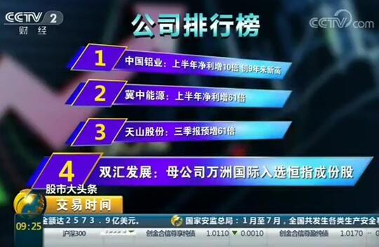 """央视报道:双汇母公司万洲国际入选恒生指数成份股成为""""大蓝筹"""""""