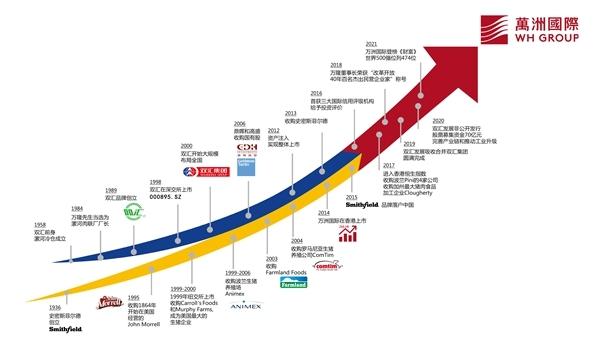 改革发展历程_副本.jpg